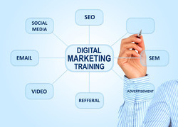 Digital Marketing Training And 100% Placement