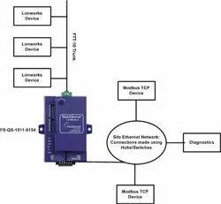 3 LonWorks - Modbus TCP/IP, For Protocol Converter, Model Name/Number: FPC-N35