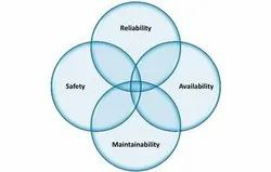 Reliability Engineering Services
