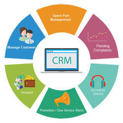 CRM Software Application Service