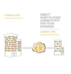 Fiber Tata Point To Point Leased Line