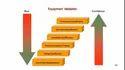 Equipment Qualification documentation