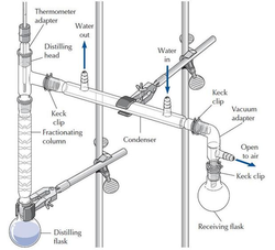 Vacuum Distillation Units