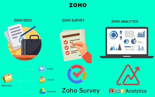 Zoho Software - View Specifications & Details of Crm