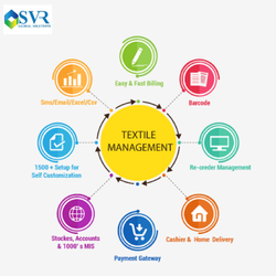 Textile Management Software