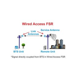 Frog  20 Km Wired Access Frequency Shift Repeaters