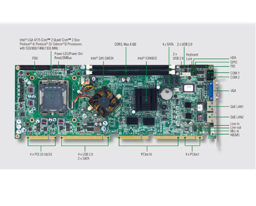 Industrial Motherboards - IMBA-H61A Motherboard Distributor