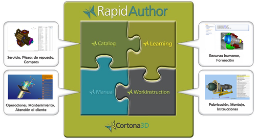 Cortona 3D Technical Documentation Software - Cortona3D