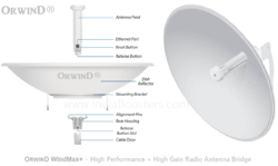 Radio Antenna Mobile Signal Booster Bridge