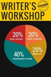 Open Office Hours Workshops, in Pan India