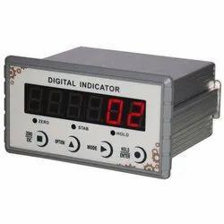 INDU Indicator