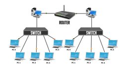 Wireless Routing Switches