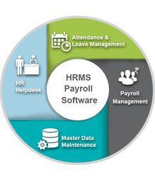 HR Payroll ERP Software
