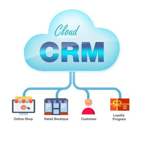 Cloud CRM, Customer Relationship Management Software, CRM Tools, सीआरएम  सोलुशन in Pune , DivyaCloud Solutions LLP | ID: 21674425348