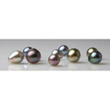 Metallic Color for Imitation Jewellery