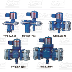 Ammonia Solenoid Valves Level Controller