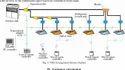 VRF System (Variable Refrigeration Flow)