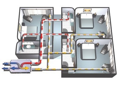 Hotel Restaurant Toilet Ventilation System