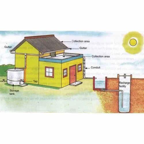 Rain Water Harvest filter Manufacturer and service - Water