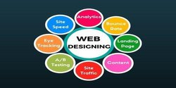 3d Mobile Website Web Designing, SEO, E Commence Website Design