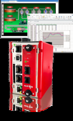 Multiple Protocol Convertor- Red Lion, For Iot And Digitization