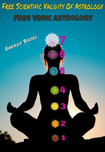 Scientific Astrology 7th Chakra's Science - Free Vedic Astrology