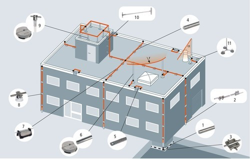 Building Lightning Protection System 100mm Roksna India Private Limited Id 20361127055