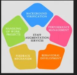 Staff Augmentation Service