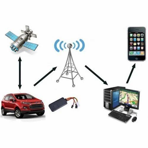 Vehicle Gps Tracking >> Vehicle Gps Tracking System Service In Ludhiana Niravi Tracker Id