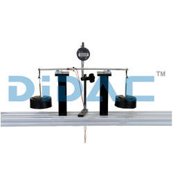 Strain Measurement for Structures
