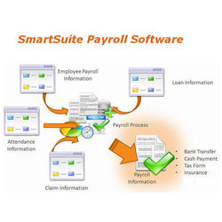 SmartSuite Payroll Software