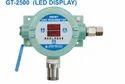 Online Oxygen Gas Transmitter