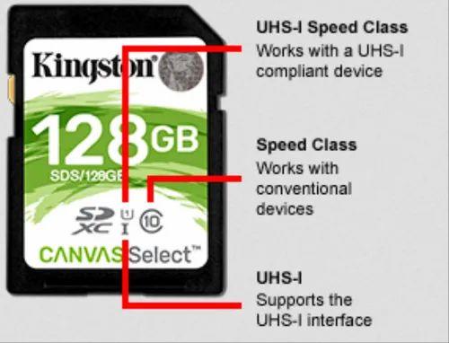 Kingston SD Cards, For Mobile Phones, Shyam Enterprises   ID