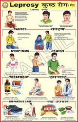 Leprosy For Prevent Diseases Chart