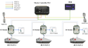 Car Park Monitoring System