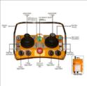 Compact Radio Remote Control