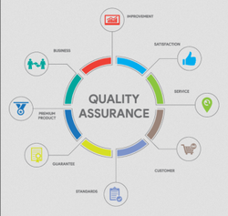 QA And Automation Testing Services