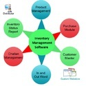 Inventory Software Management