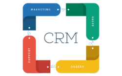 CRM for 5 Users