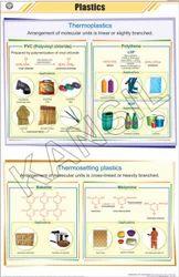 Plastics For Chemistry Chart