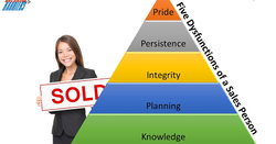 Sales Effectiveness Service