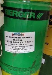 Oil Based Paint Industrial Paints Berger Synthetic Enamel IS 2932