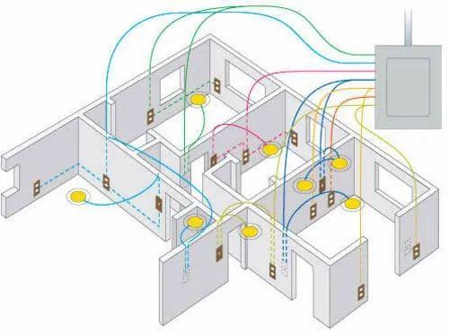 Electrical House Wiring Services in Pratapnagar, Vadodara ... on