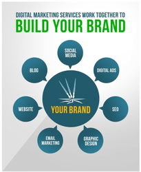 2D Online Brand Promotion - ColourMoon Technologies, With 24*7 Support