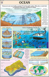 Ocean For Physical Geography Chart