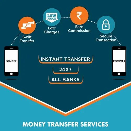 Online Money Transfer Services At Rs