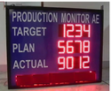 Production Line Monitoring System