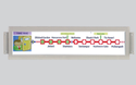 Dynamic Route Map Display Panel Mainline & Mass-Transit Vehicles