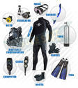 Under Water Diving Kit