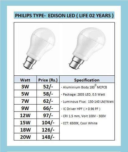 Cool Daylight Aluminum Philips Type Led Bulb 02 Years Warranty Base Type B22 Rs 52 Piece Id 12985595133
